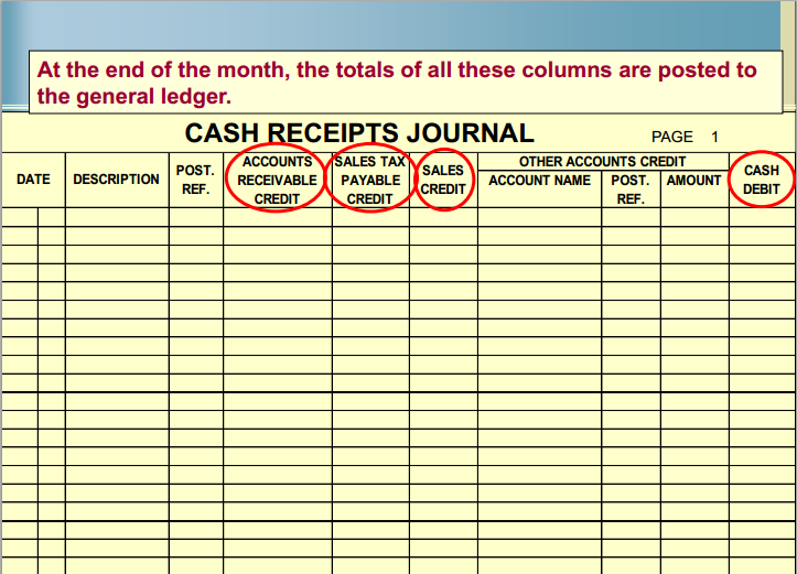 CASH RECEIPTS JOURNAL Accountaholic – Receipt Ledger