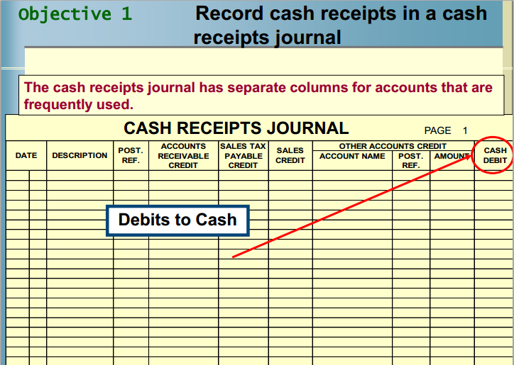 CASH RECEIPTS JOURNAL - Accountaholic