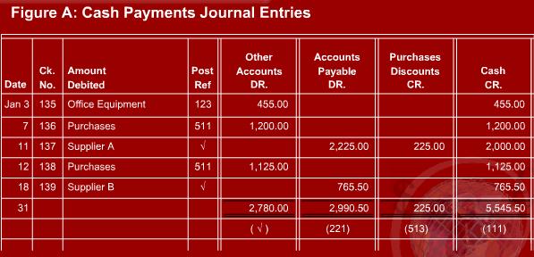 cash disbursement journal template - cash disbursements journal accountaholic